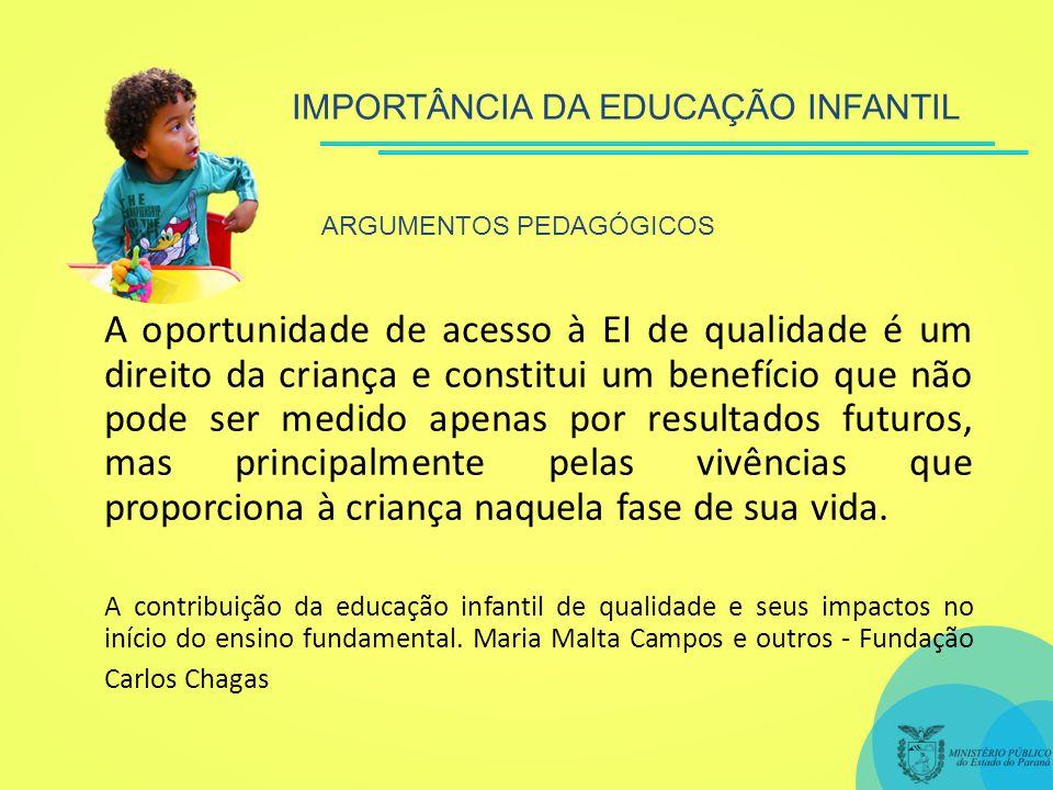 ARGUMENTOS PEDAGÓGICOS A oportunidade de acesso à EI de qualidade é um direito da criança e constitui um benefício que não pode ser medido apenas por resultados futuros, mas principalmente pelas vivências que proporciona à criança naquela fase de sua vida.