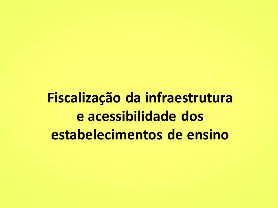 Fiscalização da infraestrutura e acessibilidade dos estabelecimentos de ensino