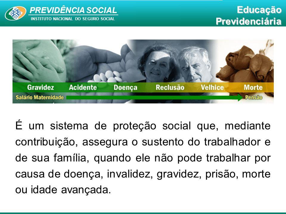 PREVIDÊNCIA SOCIAL INSTITUTO NACIONAL DO SEGURO SOCIAL EducaçãoPrevidenciária É um sistema de proteção social que, mediante contribuição, assegura o s