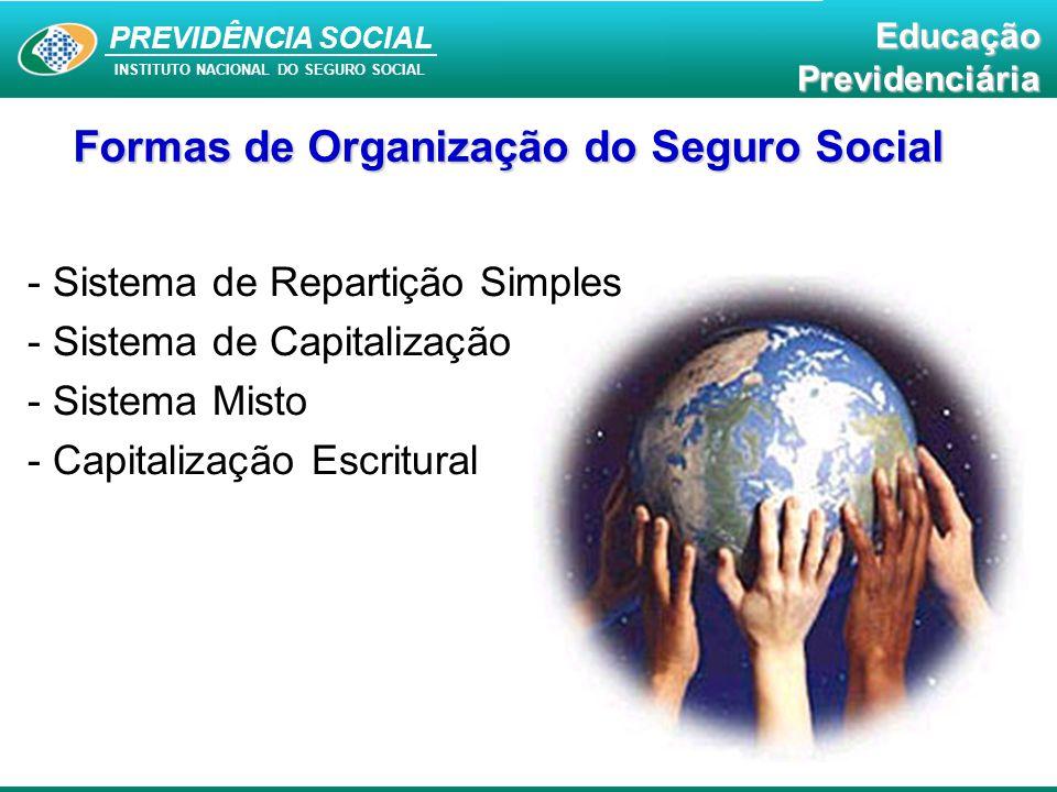 PREVIDÊNCIA SOCIAL INSTITUTO NACIONAL DO SEGURO SOCIAL EducaçãoPrevidenciária Formas de Organização do Seguro Social - Sistema de Repartição Simples -