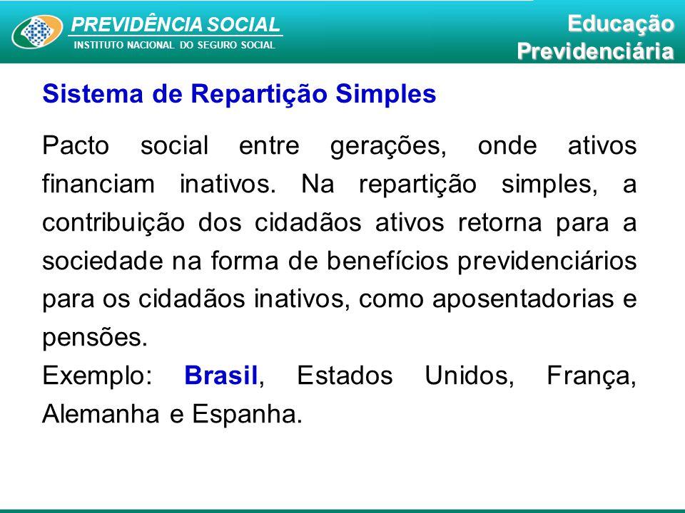 PREVIDÊNCIA SOCIAL INSTITUTO NACIONAL DO SEGURO SOCIAL EducaçãoPrevidenciária Pacto social entre gerações, onde ativos financiam inativos. Na repartiç