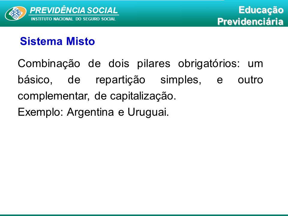 PREVIDÊNCIA SOCIAL INSTITUTO NACIONAL DO SEGURO SOCIAL EducaçãoPrevidenciária Sistema Misto Combinação de dois pilares obrigatórios: um básico, de rep