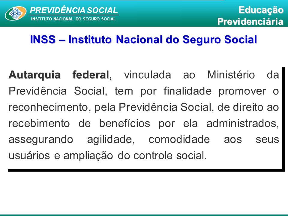 PREVIDÊNCIA SOCIAL INSTITUTO NACIONAL DO SEGURO SOCIAL EducaçãoPrevidenciária Autarquia federal Autarquia federal, vinculada ao Ministério da Previdên