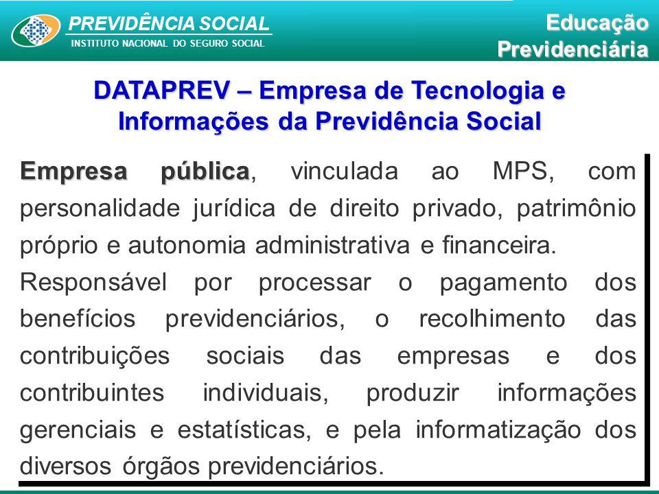 PREVIDÊNCIA SOCIAL INSTITUTO NACIONAL DO SEGURO SOCIAL EducaçãoPrevidenciária Empresa pública Empresa pública, vinculada ao MPS, com personalidade jur