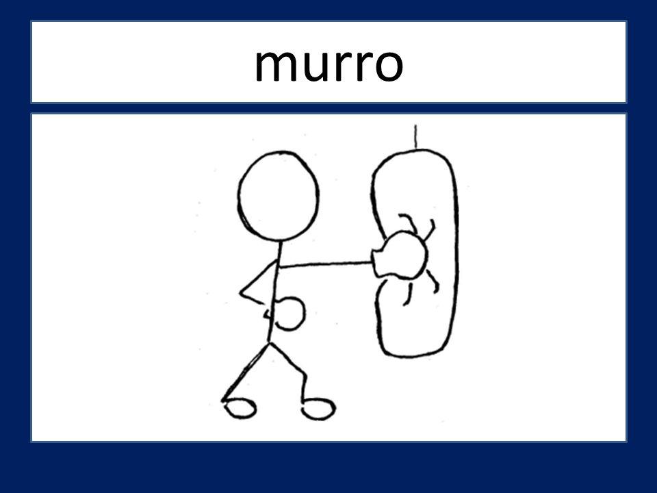 murro