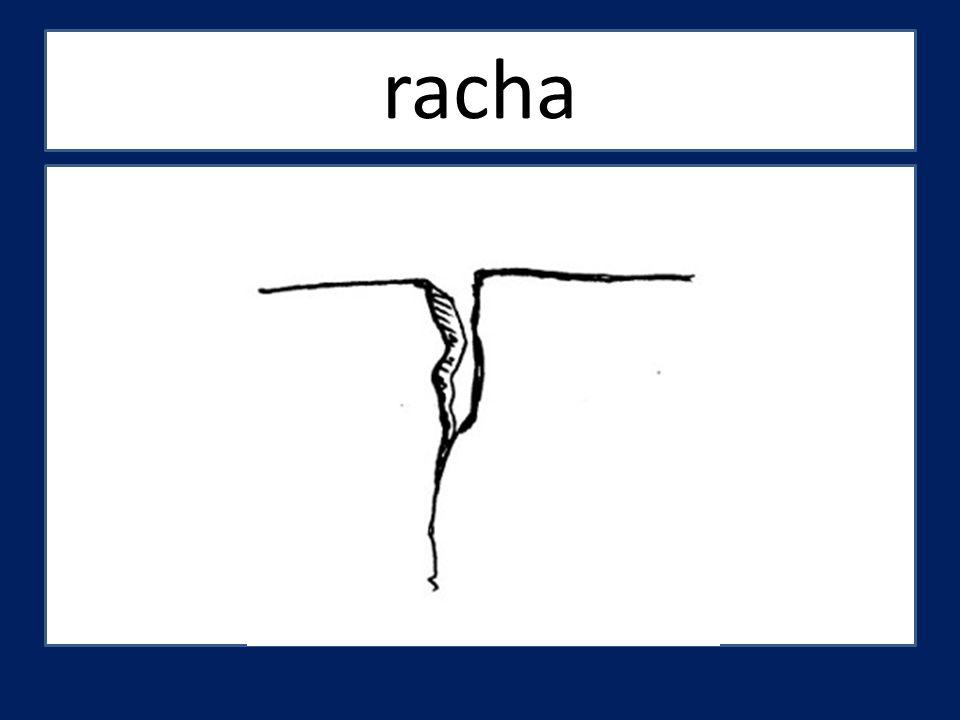 racha