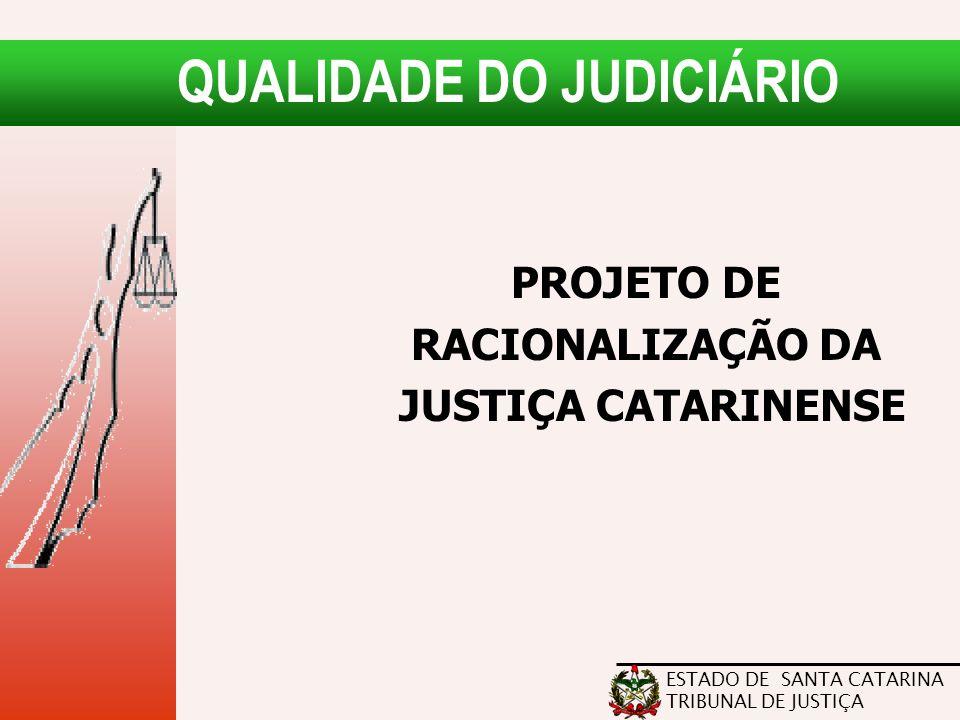 ESTADO DE SANTA CATARINA TRIBUNAL DE JUSTIÇA QUALIDADE DO JUDICIÁRIO PROJETO DE RACIONALIZAÇÃO DA JUSTIÇA CATARINENSE