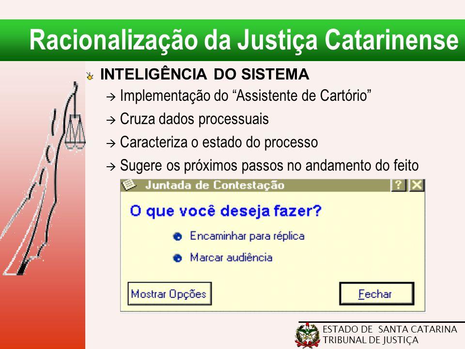 """ESTADO DE SANTA CATARINA TRIBUNAL DE JUSTIÇA Racionalização da Justiça Catarinense INTELIGÊNCIA DO SISTEMA  Implementação do """"Assistente de Cartório"""""""