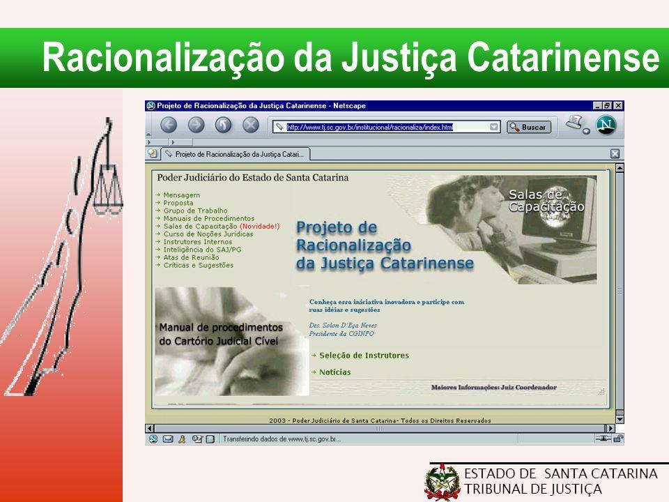 ESTADO DE SANTA CATARINA TRIBUNAL DE JUSTIÇA Racionalização da Justiça Catarinense