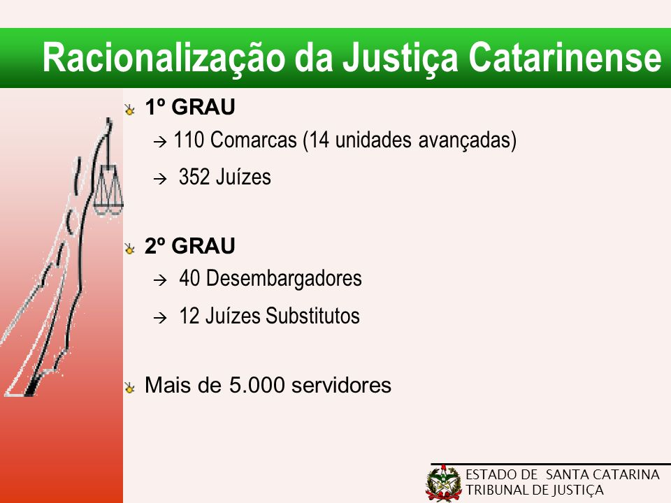 ESTADO DE SANTA CATARINA TRIBUNAL DE JUSTIÇA Racionalização da Justiça Catarinense 1º GRAU  110 Comarcas (14 unidades avançadas)  352 Juízes 2º GRAU