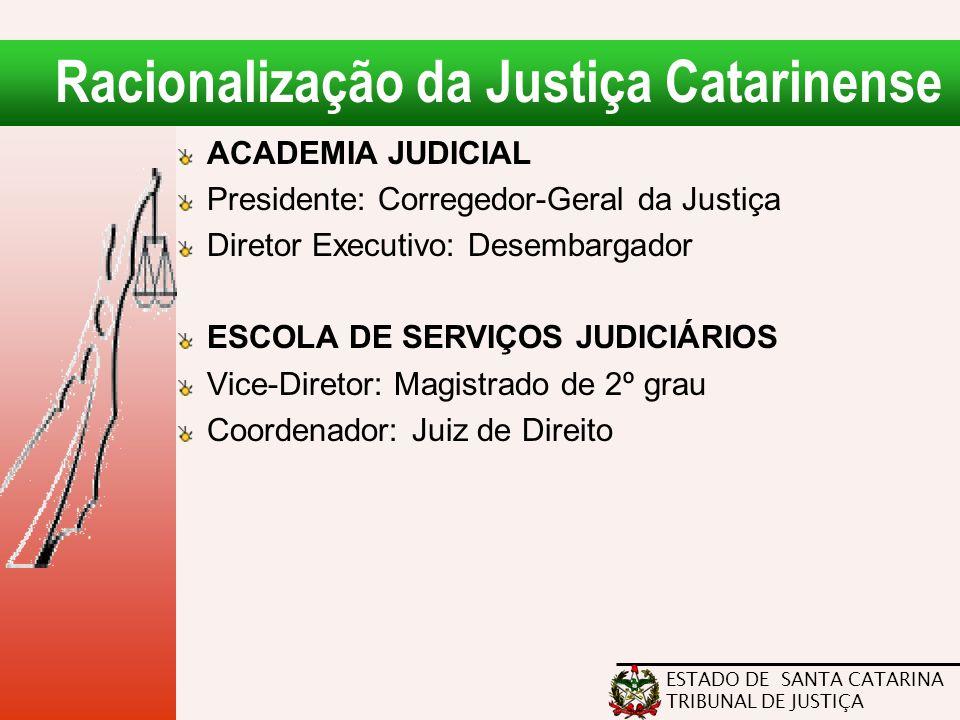 ESTADO DE SANTA CATARINA TRIBUNAL DE JUSTIÇA Racionalização da Justiça Catarinense ACADEMIA JUDICIAL Presidente: Corregedor-Geral da Justiça Diretor E