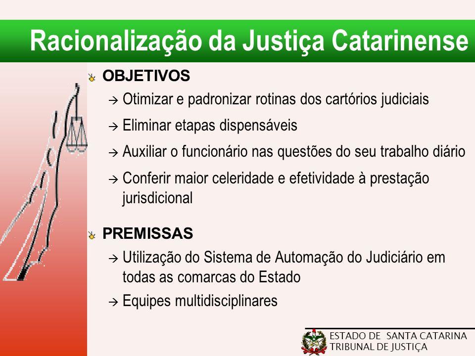 ESTADO DE SANTA CATARINA TRIBUNAL DE JUSTIÇA Racionalização da Justiça Catarinense OBJETIVOS  Otimizar e padronizar rotinas dos cartórios judiciais 