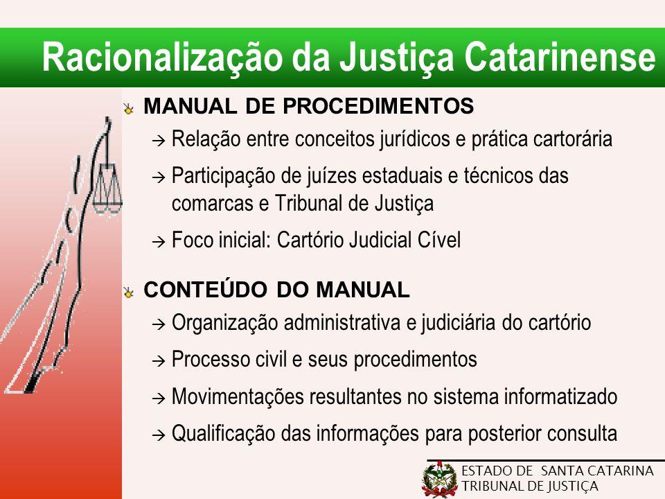 ESTADO DE SANTA CATARINA TRIBUNAL DE JUSTIÇA Racionalização da Justiça Catarinense MANUAL DE PROCEDIMENTOS  Relação entre conceitos jurídicos e práti
