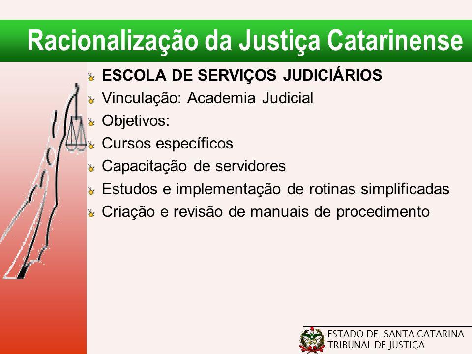 ESTADO DE SANTA CATARINA TRIBUNAL DE JUSTIÇA Racionalização da Justiça Catarinense ESCOLA DE SERVIÇOS JUDICIÁRIOS Vinculação: Academia Judicial Objeti