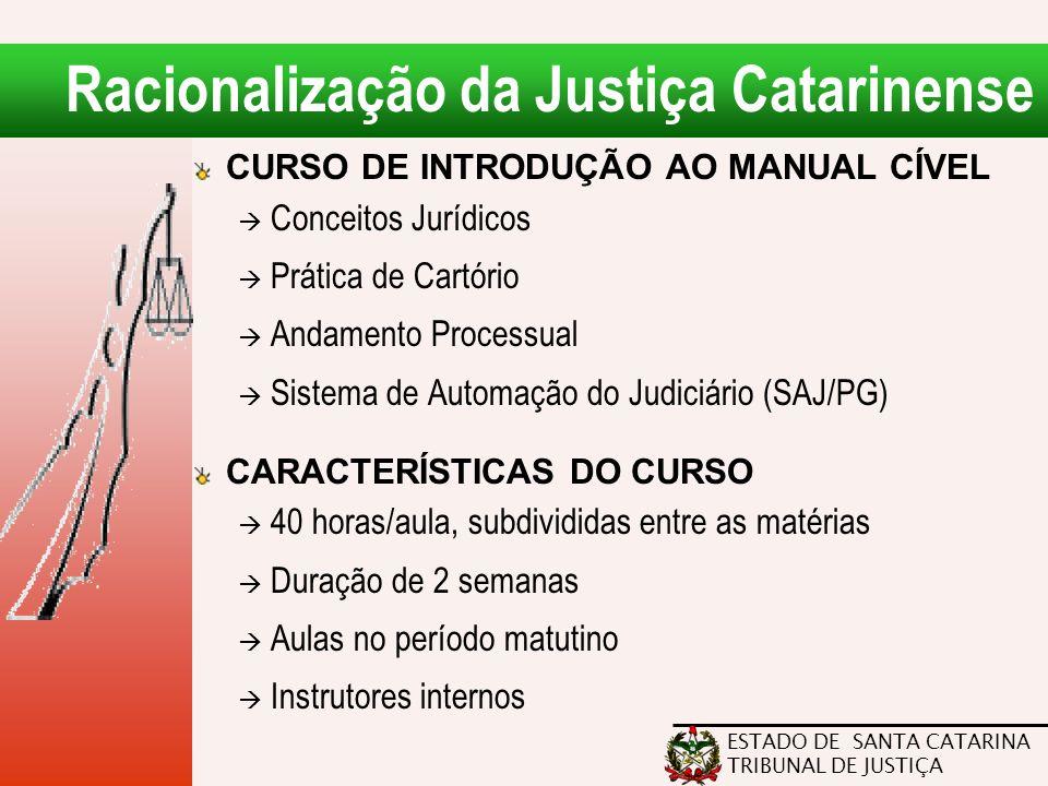 ESTADO DE SANTA CATARINA TRIBUNAL DE JUSTIÇA Racionalização da Justiça Catarinense CURSO DE INTRODUÇÃO AO MANUAL CÍVEL  Conceitos Jurídicos  Prática
