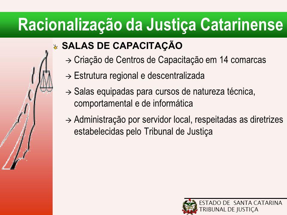 ESTADO DE SANTA CATARINA TRIBUNAL DE JUSTIÇA Racionalização da Justiça Catarinense SALAS DE CAPACITAÇÃO  Criação de Centros de Capacitação em 14 coma
