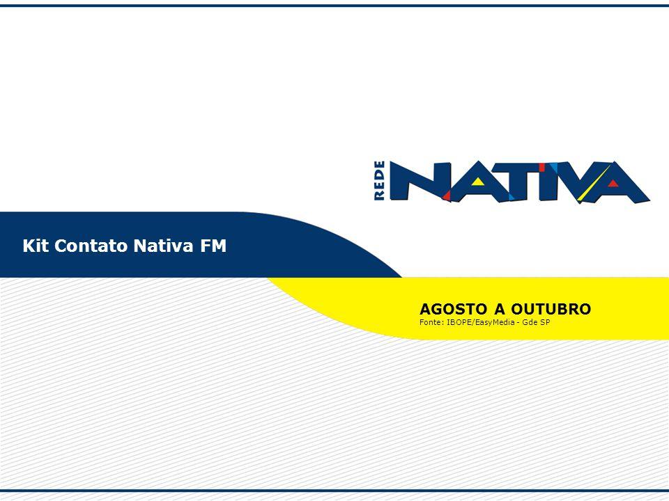Titulo Nativa FM Nativa FM: Segmento Popular –com 36% do mercado FM de rádios na Gde.