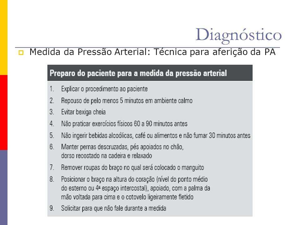 Diagnóstico  Medida da Pressão Arterial: Técnica para aferição da PA