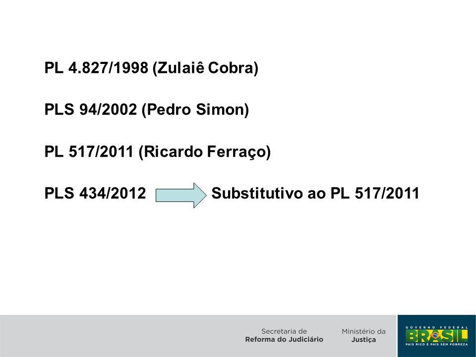 MEMBROS DA COMISSÃO DO MINISTÉRIO DA JUSTIÇA Aldemar Motta Júnior (CFOAB), Amélia Rocha (Defensoria Pública), André Gomma de Azevedo (CNJ), Carlos Araújo (Innovare), Carlos Eduardo de Vasconcelos (CONIMA), Cláudia Maria Chagas (CNMP), Eugênia Zarenczanski (OAB), Min.
