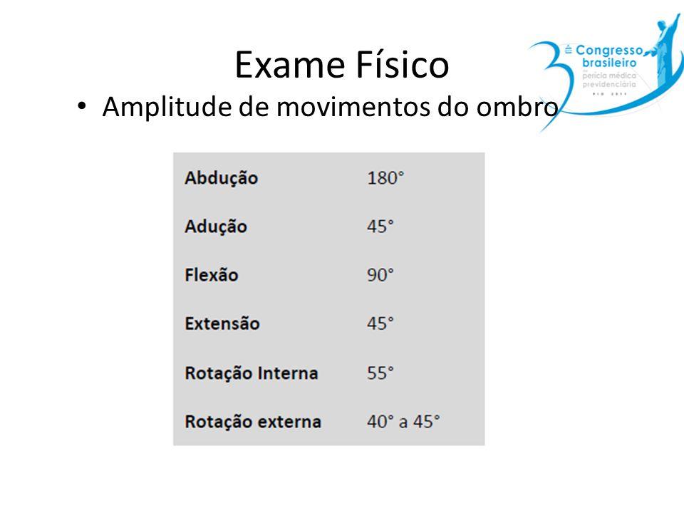 Exame Físico Amplitude de movimentos do ombro