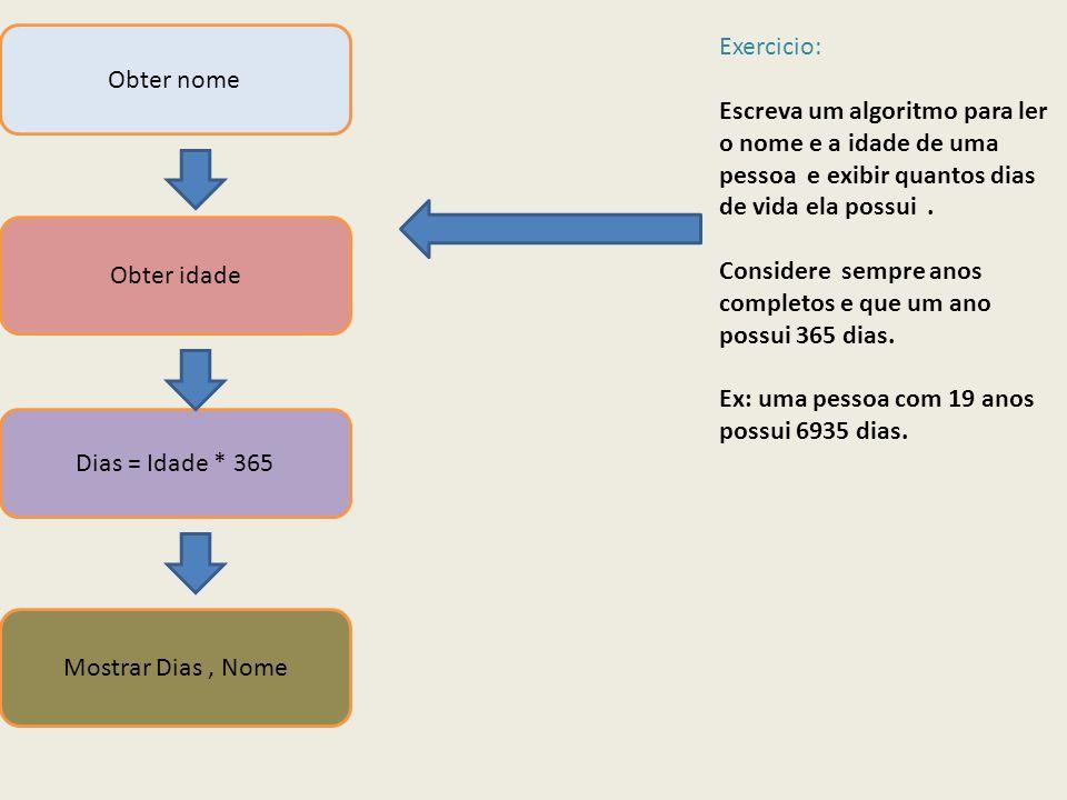 Obter nome Obter idade Dias = Idade * 365 Mostrar Dias, Nome Exercicio: Escreva um algoritmo para ler o nome e a idade de uma pessoa e exibir quantos dias de vida ela possui.