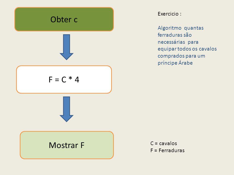 Obter c F = C * 4 Mostrar F C = cavalos F = Ferraduras Exercicio : Algoritmo quantas ferraduras são necessárias para equipar todos os cavalos comprados para um príncipe Árabe