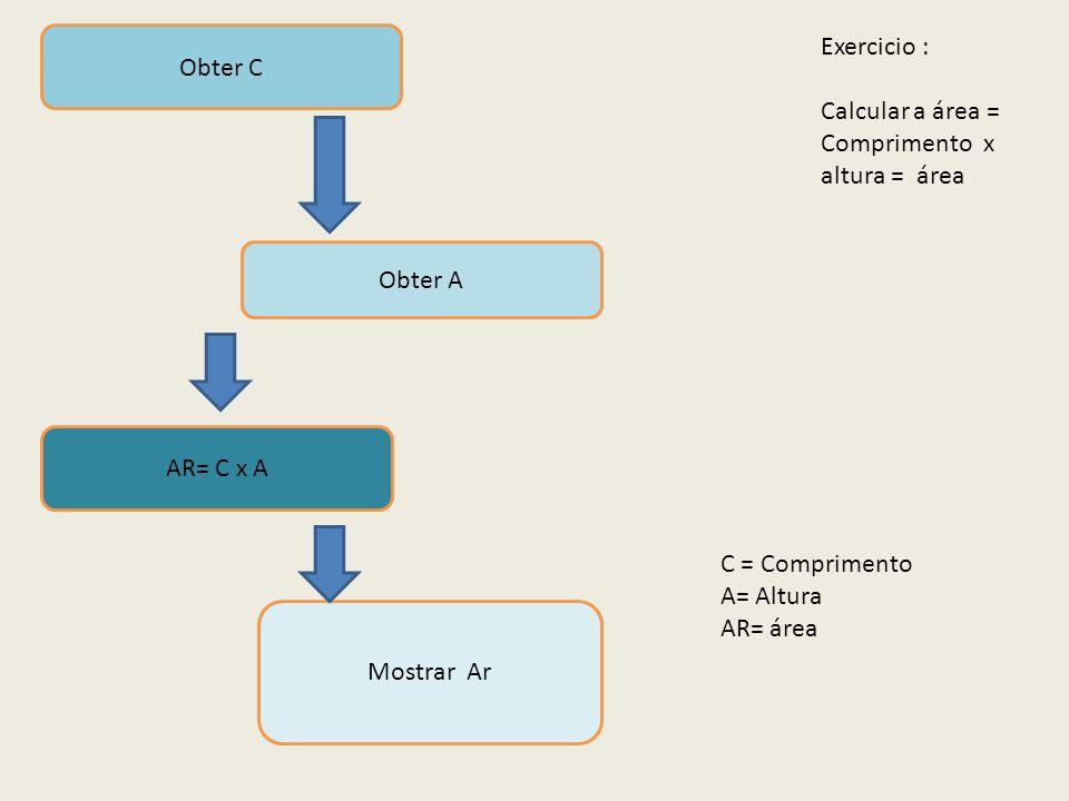 Obter C Obter A AR= C x A Exercicio : Calcular a área = Comprimento x altura = área Mostrar Ar C = Comprimento A= Altura AR= área