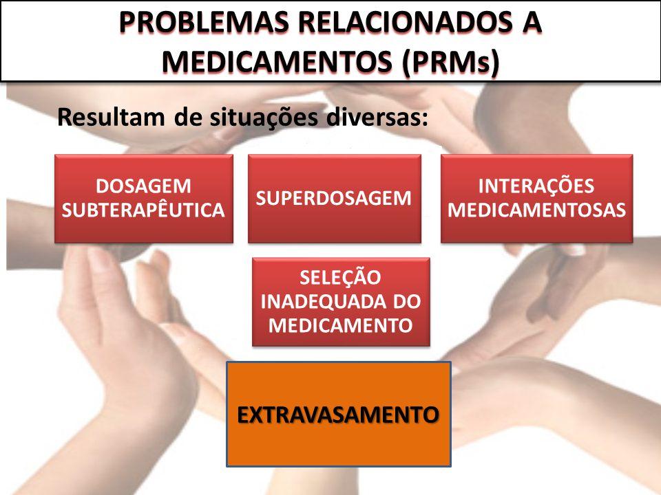 DOSAGEM SUBTERAPÊUTICA SUPERDOSAGEM INTERAÇÕES MEDICAMENTOSAS SELEÇÃO INADEQUADA DO MEDICAMENTOEXTRAVASAMENTO Resultam de situações diversas: PROBLEMA
