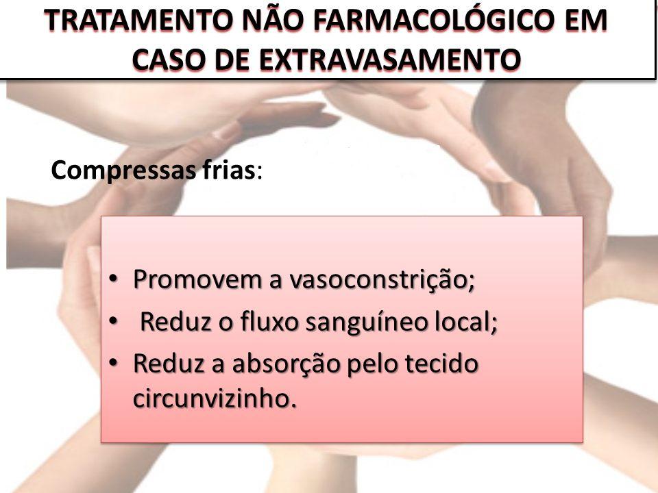 Promovem a vasoconstrição; Promovem a vasoconstrição; Reduz o fluxo sanguíneo local; Reduz o fluxo sanguíneo local; Reduz a absorção pelo tecido circu