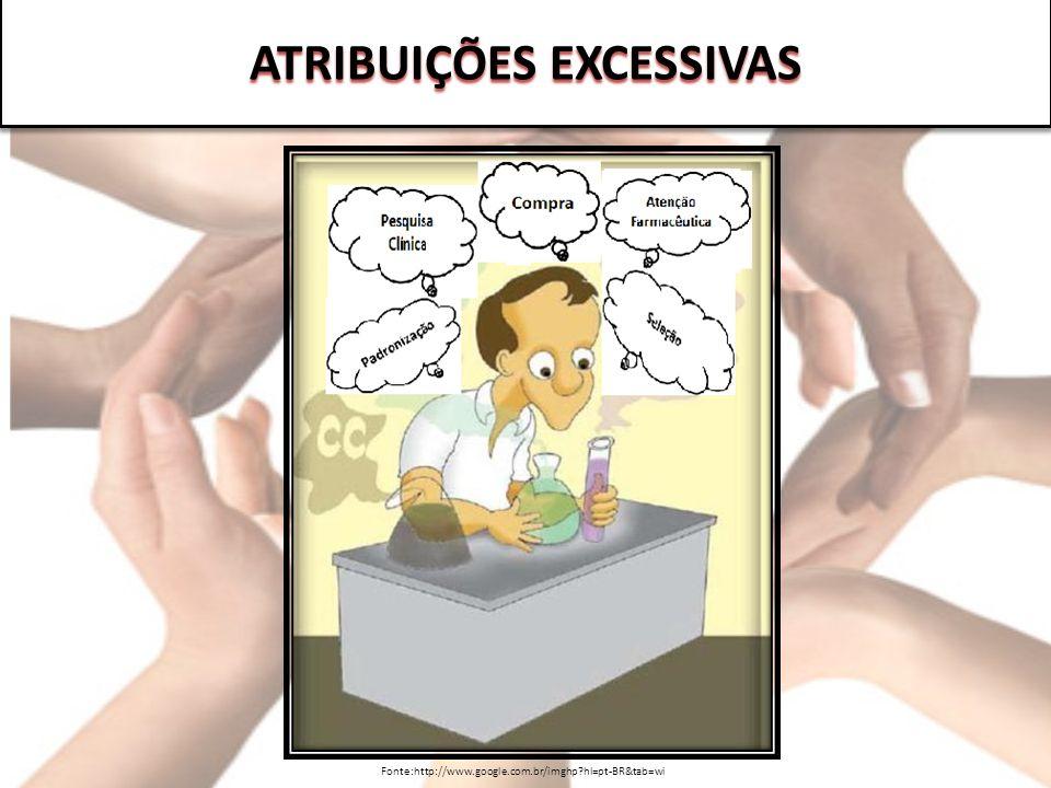 ATRIBUIÇÕES EXCESSIVAS Fonte:http://www.google.com.br/imghp?hl=pt-BR&tab=wi