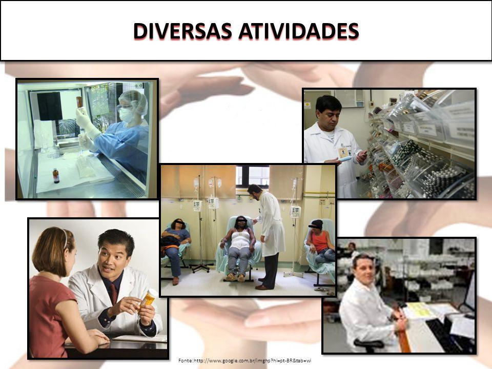 DIVERSAS ATIVIDADES Fonte:http://www.google.com.br/imghp?hl=pt-BR&tab=wi