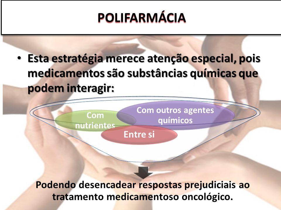 Esta estratégia merece atenção especial, pois medicamentos são substâncias químicas que podem interagir: Esta estratégia merece atenção especial, pois