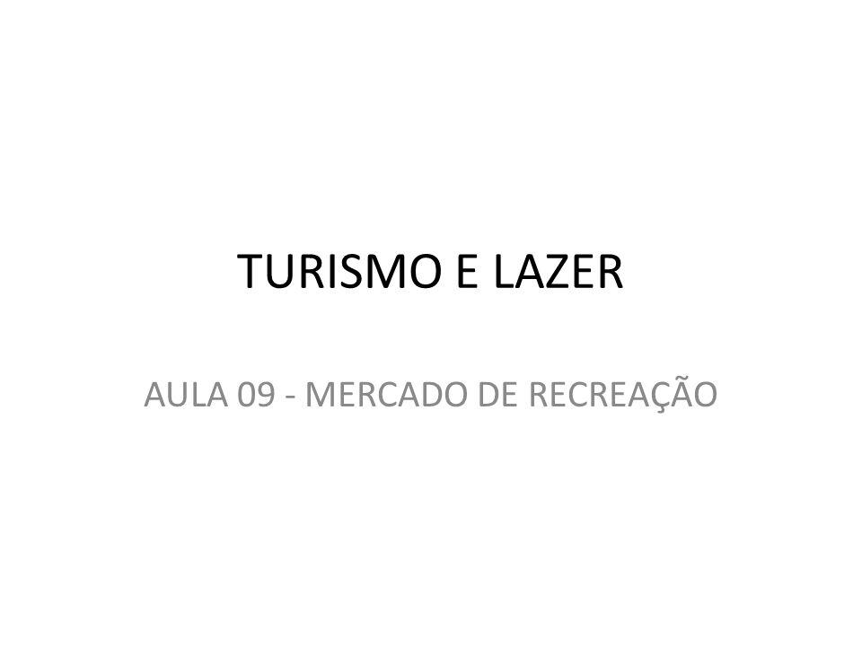 TURISMO E LAZER AULA 09 - MERCADO DE RECREAÇÃO