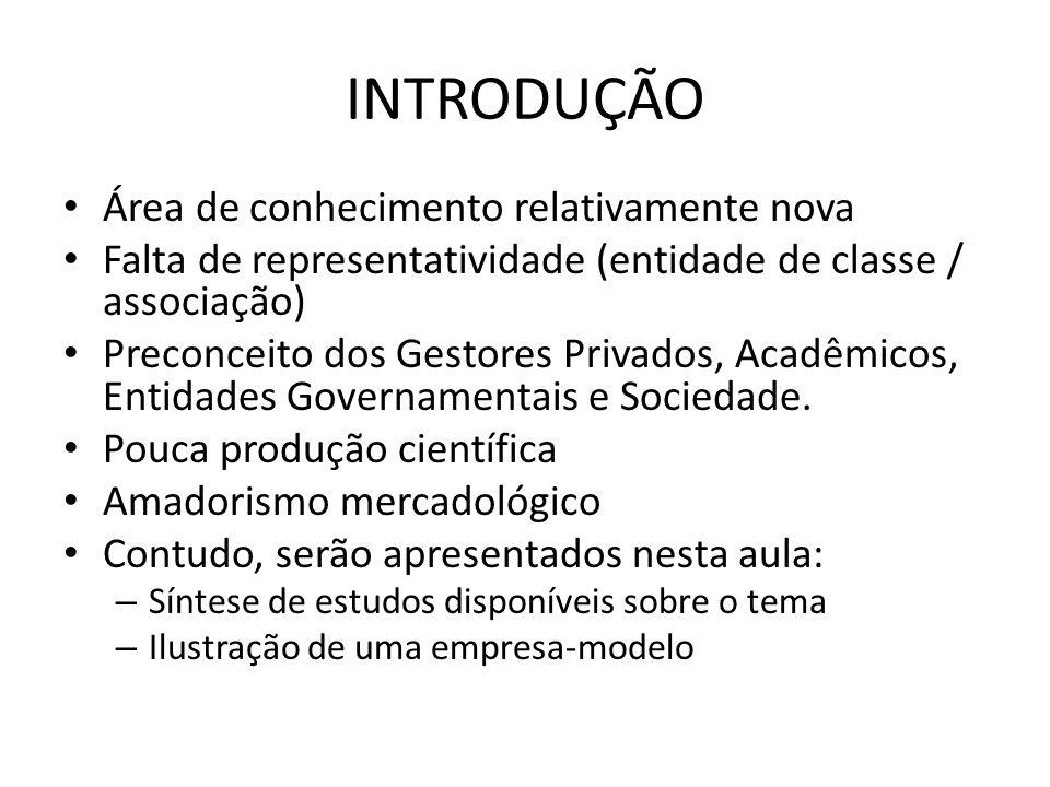 INTRODUÇÃO Área de conhecimento relativamente nova Falta de representatividade (entidade de classe / associação) Preconceito dos Gestores Privados, Ac