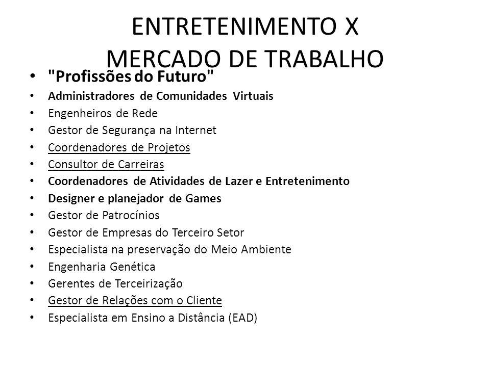 ENTRETENIMENTO X MERCADO DE TRABALHO