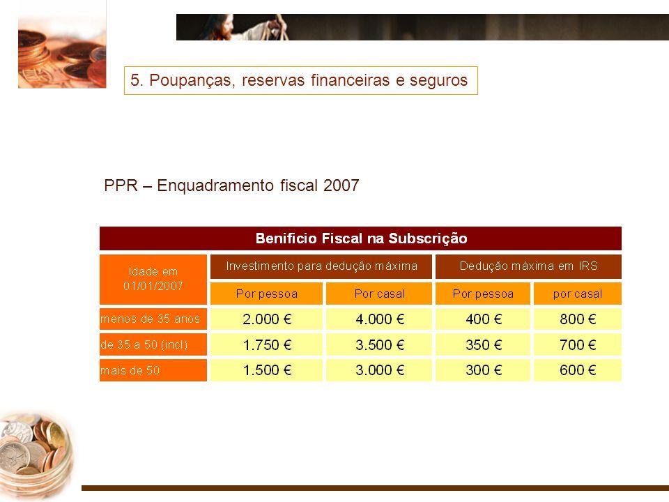 PPR – Enquadramento fiscal 2007 5. Poupanças, reservas financeiras e seguros