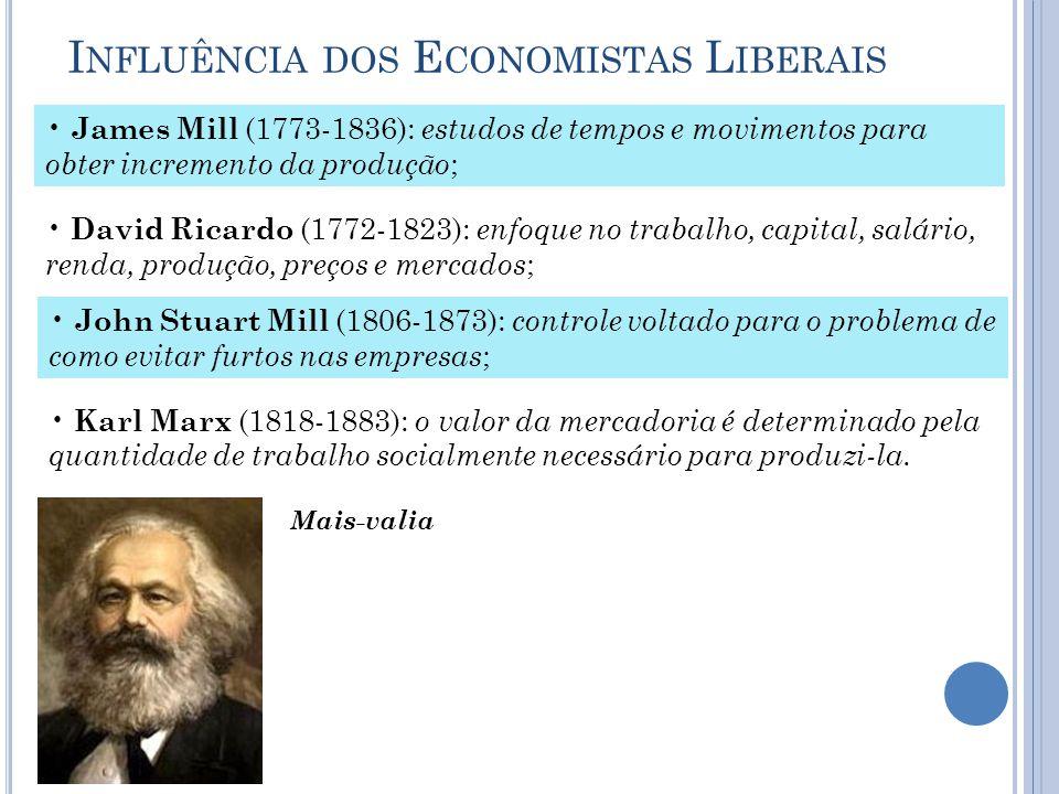 I NFLUÊNCIA DOS E CONOMISTAS L IBERAIS James Mill (1773-1836): estudos de tempos e movimentos para obter incremento da produção ; David Ricardo (1772-