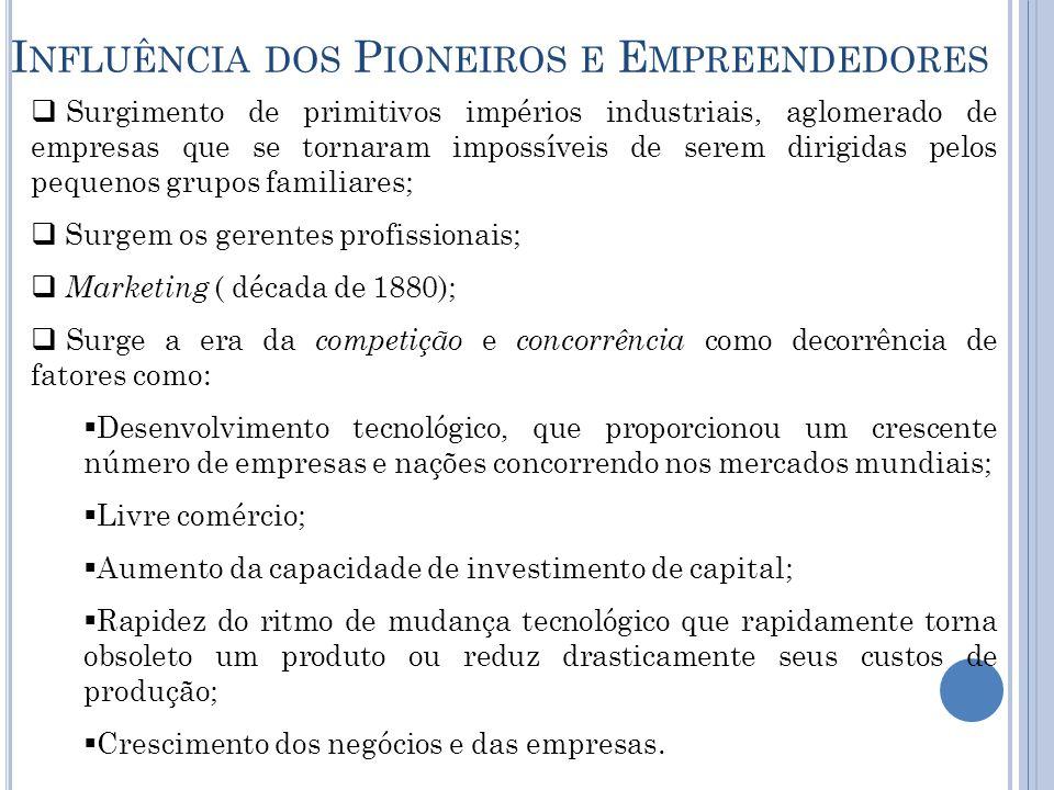 I NFLUÊNCIA DOS P IONEIROS E E MPREENDEDORES  Surgimento de primitivos impérios industriais, aglomerado de empresas que se tornaram impossíveis de se