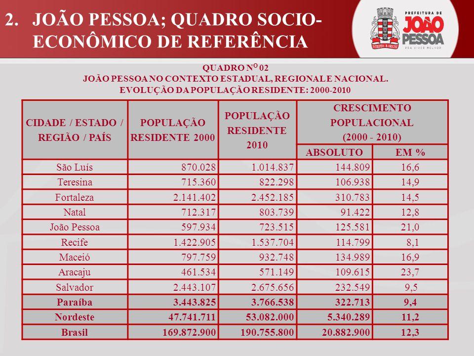 BAIRROS MENOS DOTADOS DE INFRAESTRUTURA 5. JOÃO PESSOA: DOS PROBLEMAS ÀS SOLUÇÕES URBANAS