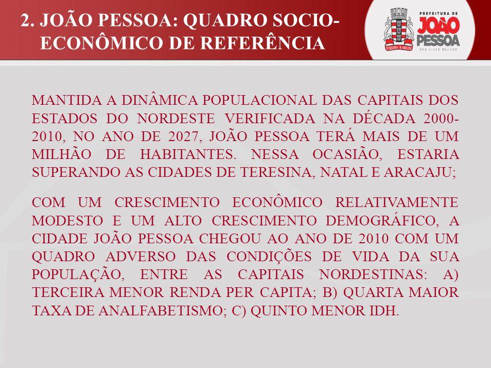 MANTIDA A DINÂMICA POPULACIONAL DAS CAPITAIS DOS ESTADOS DO NORDESTE VERIFICADA NA DÉCADA 2000- 2010, NO ANO DE 2027, JOÃO PESSOA TERÁ MAIS DE UM MILHÃO DE HABITANTES.