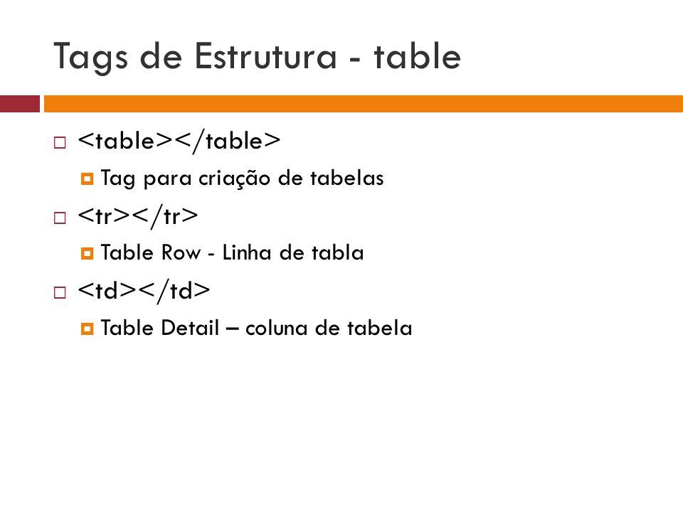 Tags de Estrutura - table   Tag para criação de tabelas   Table Row - Linha de tabla   Table Detail – coluna de tabela