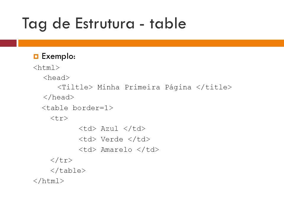 Tag de Estrutura - table  Exemplo: Minha Primeira Página Azul Verde Amarelo
