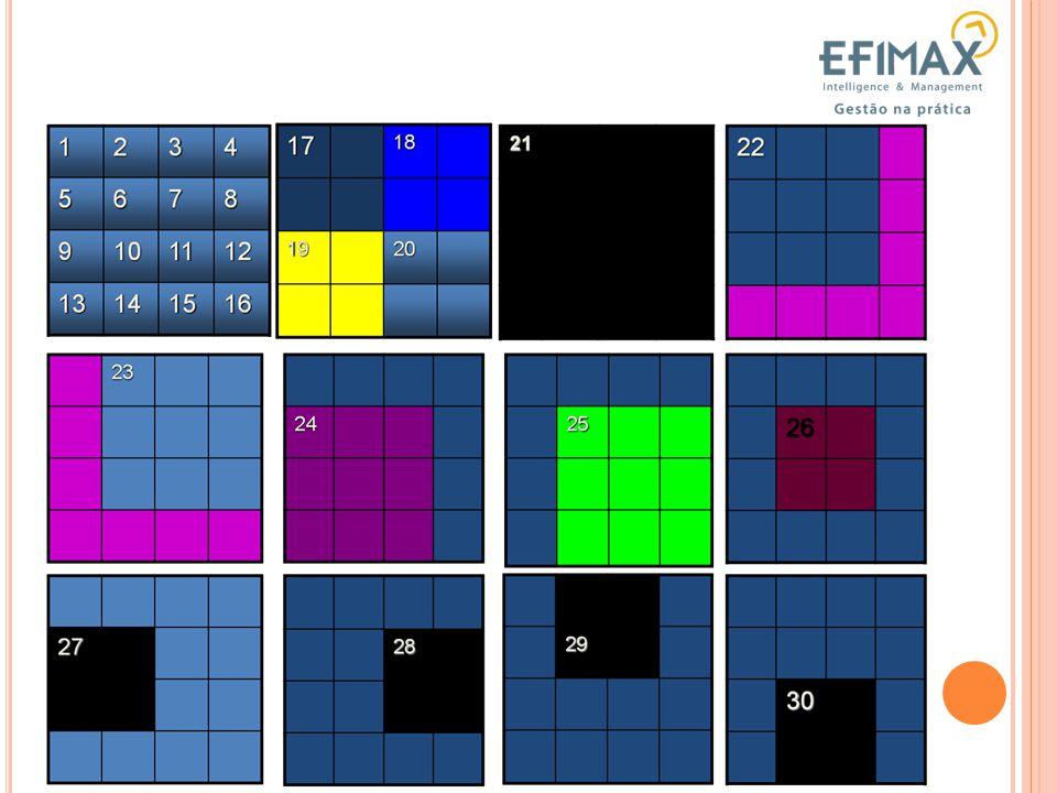 Quantos quadrados você está vendo na figura abaixo?