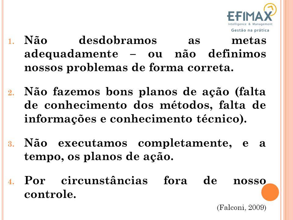 FALTA EXECUÇÃO APÓS O PLANEJAMENTO.