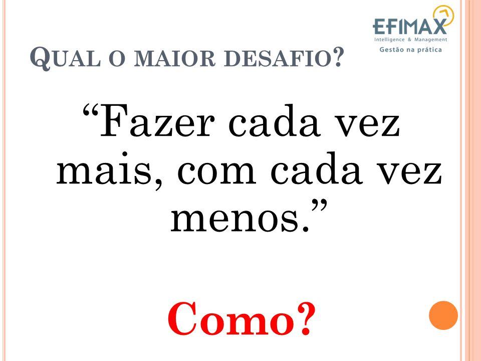 Sucesso a todos! leandro@efimax.com.br