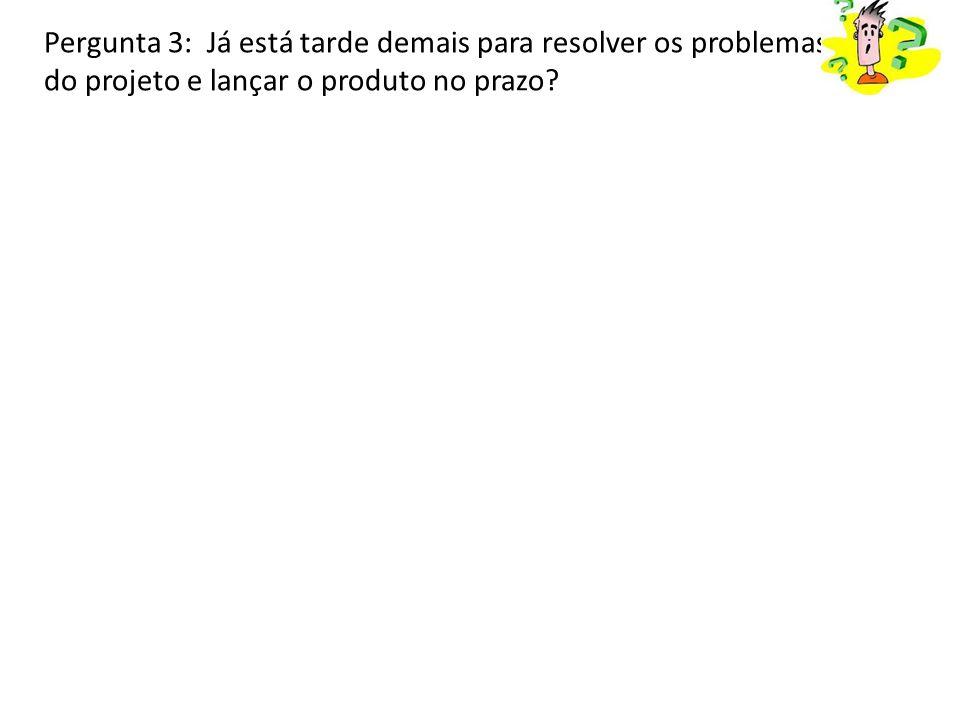 Pergunta 3: Já está tarde demais para resolver os problemas do projeto e lançar o produto no prazo?