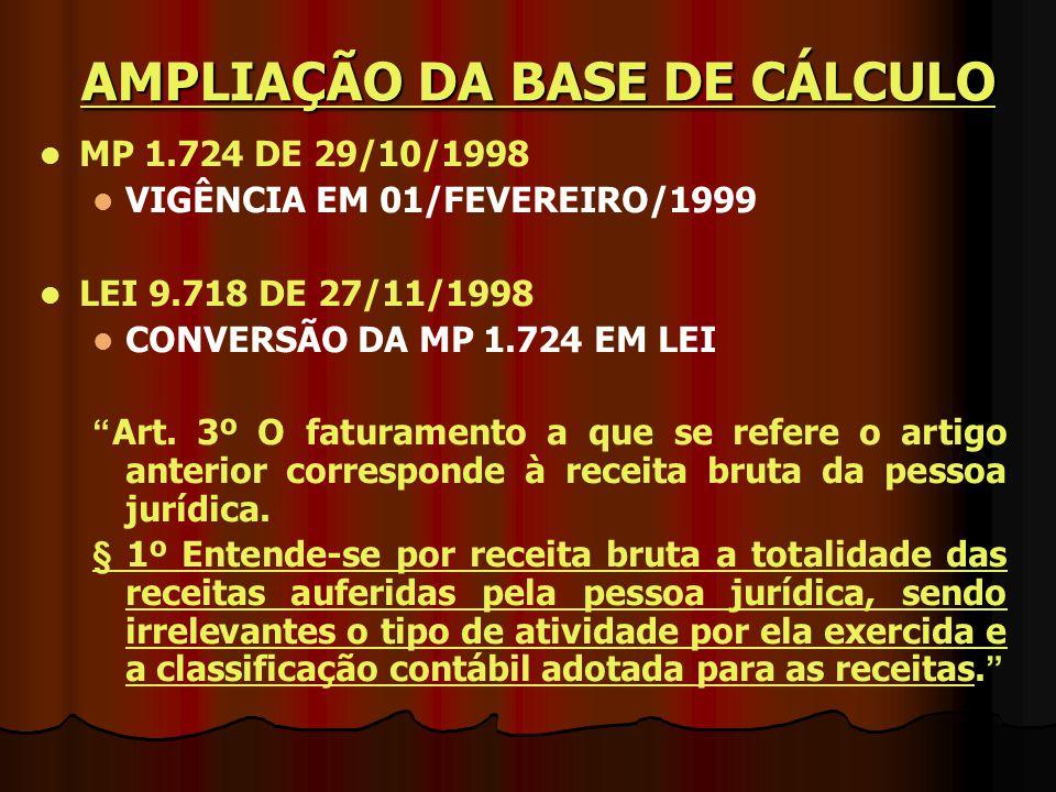 """AMPLIAÇÃO DA BASE DE CÁLCULO MP 1.724 DE 29/10/1998 VIGÊNCIA EM 01/FEVEREIRO/1999 LEI 9.718 DE 27/11/1998 CONVERSÃO DA MP 1.724 EM LEI """"Art. 3º O fatu"""