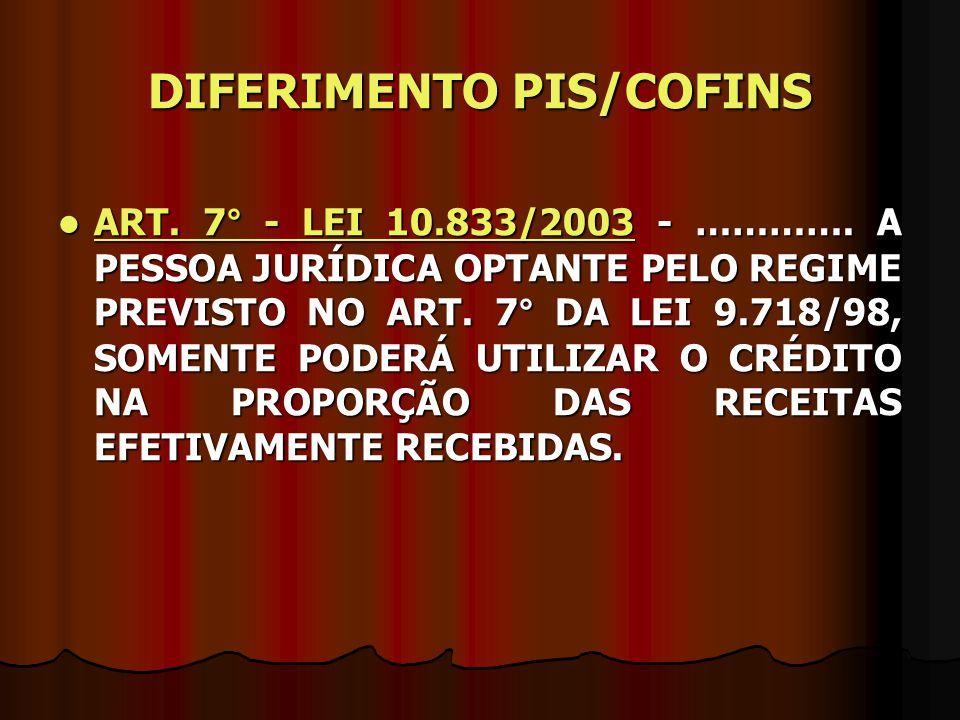 LEI 11.196 DE 21/11/2005 LEI 11.196 DE 21/11/2005 ESTA LEI VEIO RESTRINGIR O ENTENDIMENTO DA IN.SRF.