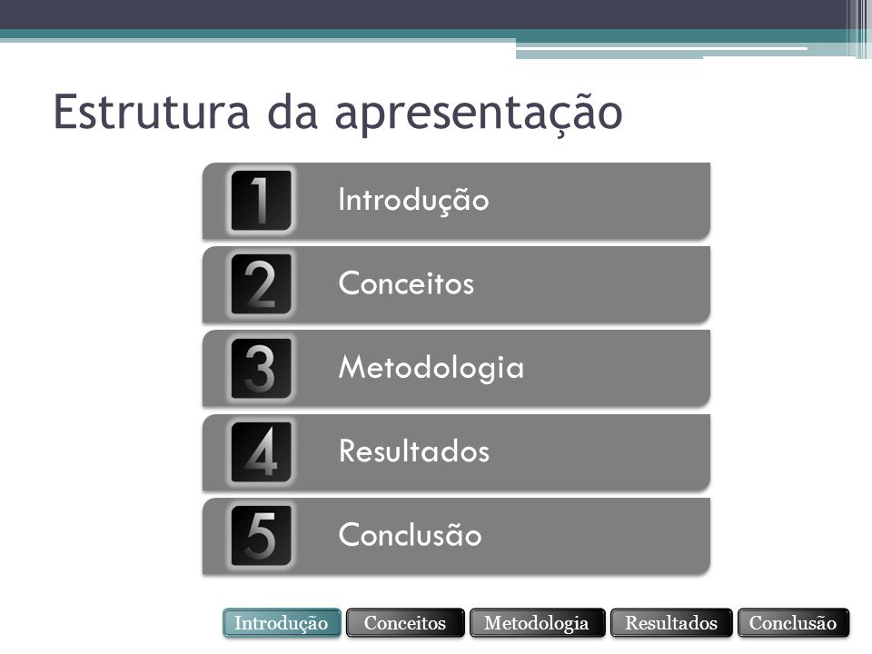 Estrutura da apresentação Introdução Conceitos Metodologia Resultados Conclusão Conceitos Resultados Conclusão Metodologia Introdução
