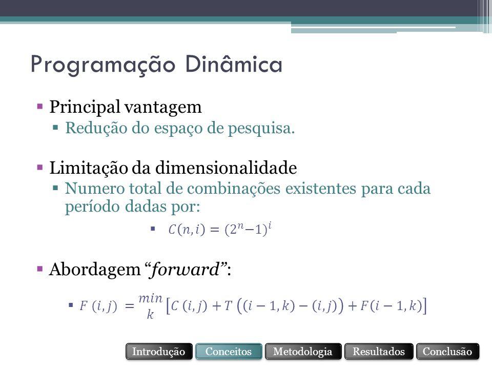 Conceitos Resultados Conclusão Metodologia Introdução Programação Dinâmica